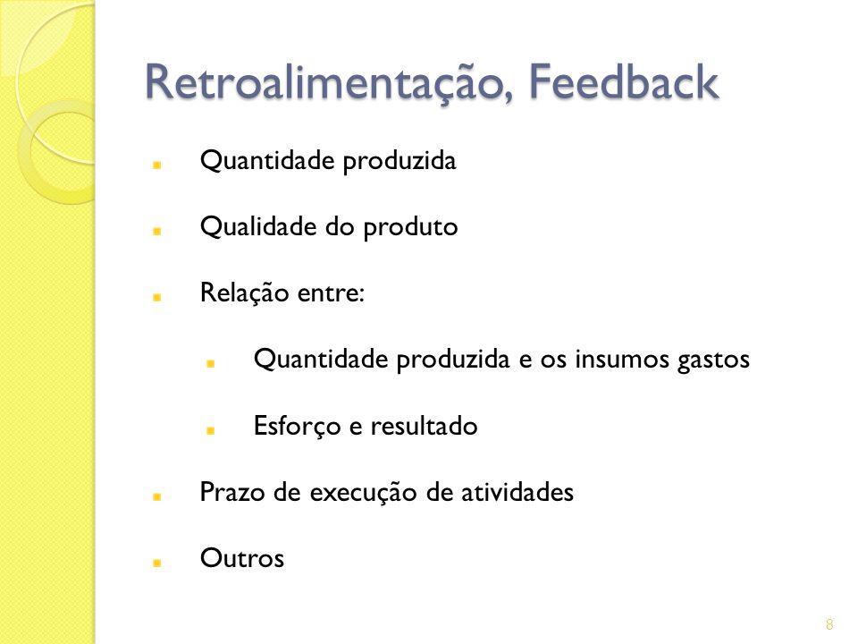 Retroalimentação, Feedback