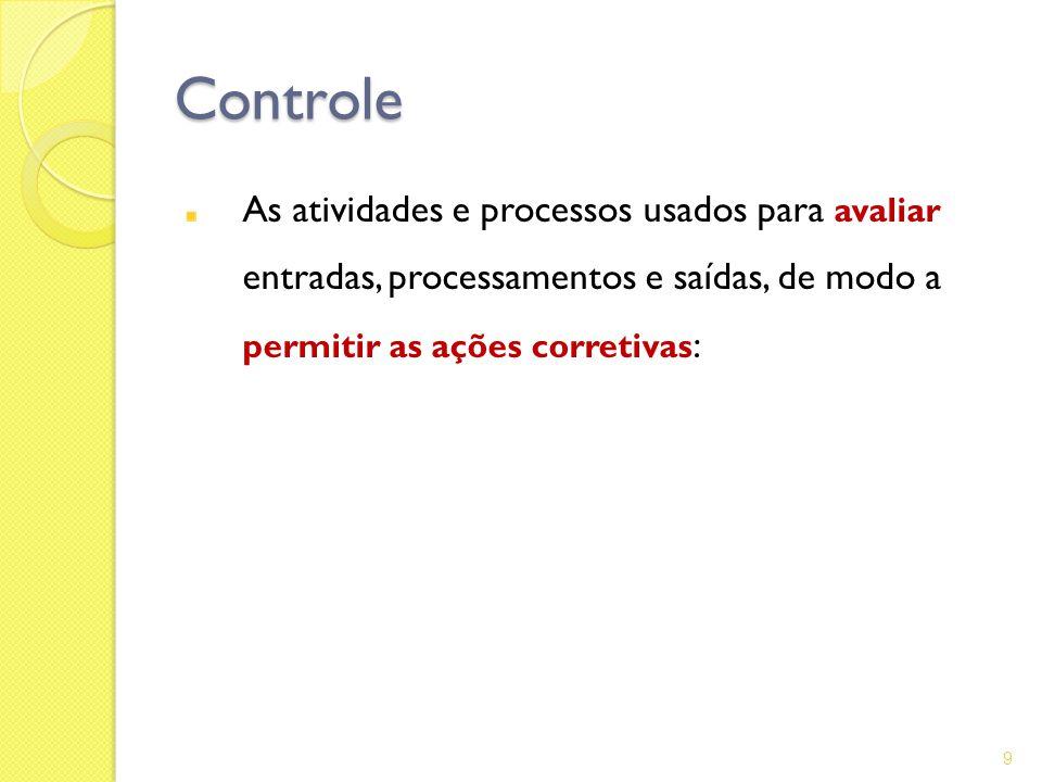 Controle As atividades e processos usados para avaliar entradas, processamentos e saídas, de modo a permitir as ações corretivas: