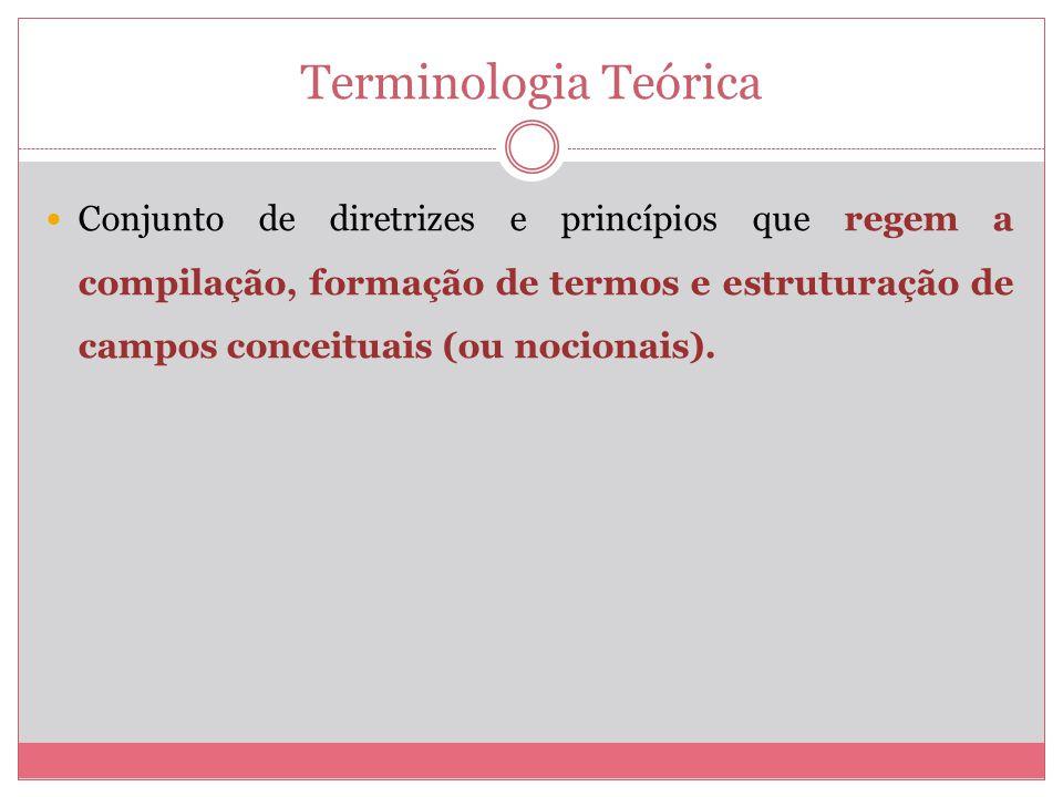 Terminologia Teórica