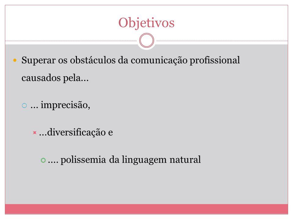 Objetivos Superar os obstáculos da comunicação profissional causados pela... ... imprecisão, ...diversificação e.