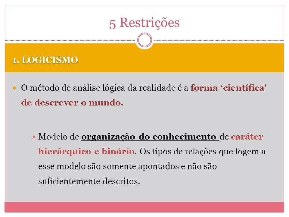 5 Restrições 1. LOGICISMO. O método de análise lógica da realidade é a forma 'científica' de descrever o mundo.