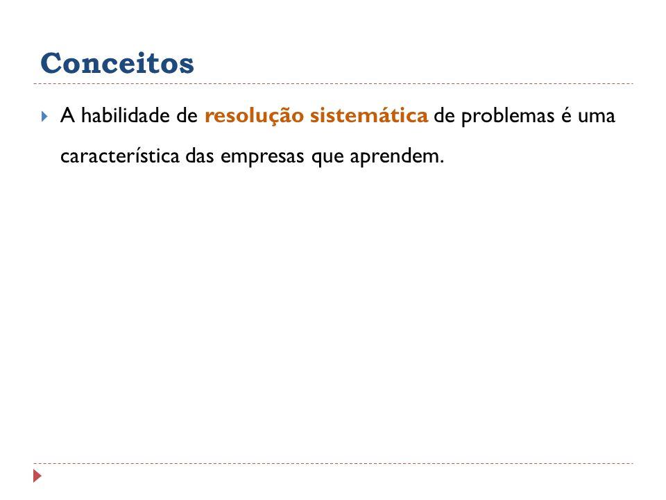 Conceitos A habilidade de resolução sistemática de problemas é uma característica das empresas que aprendem.