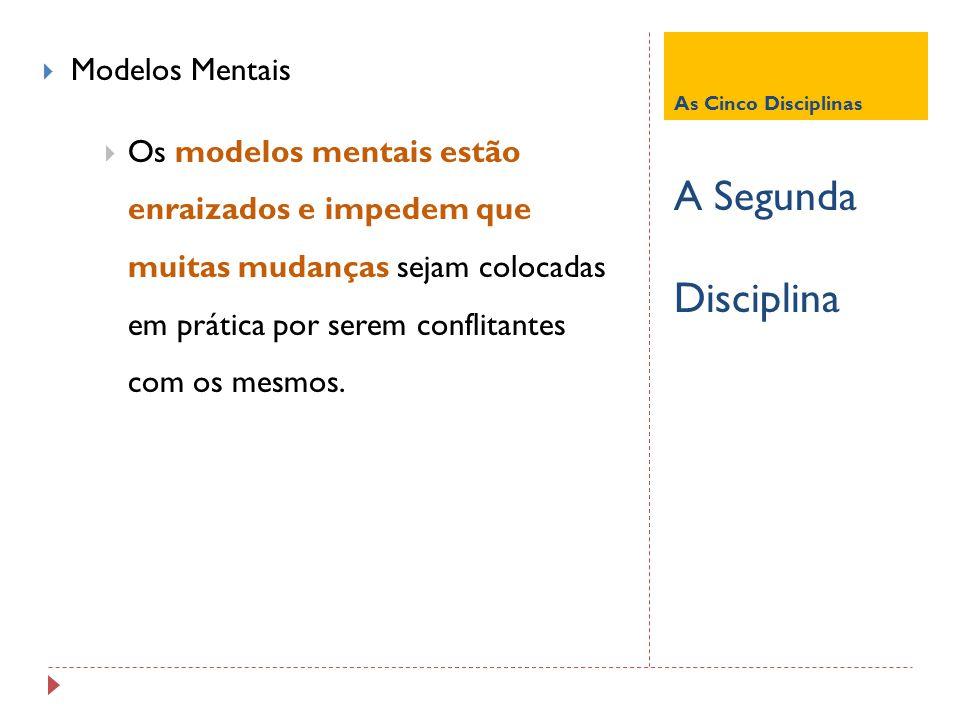 A Segunda Disciplina Modelos Mentais