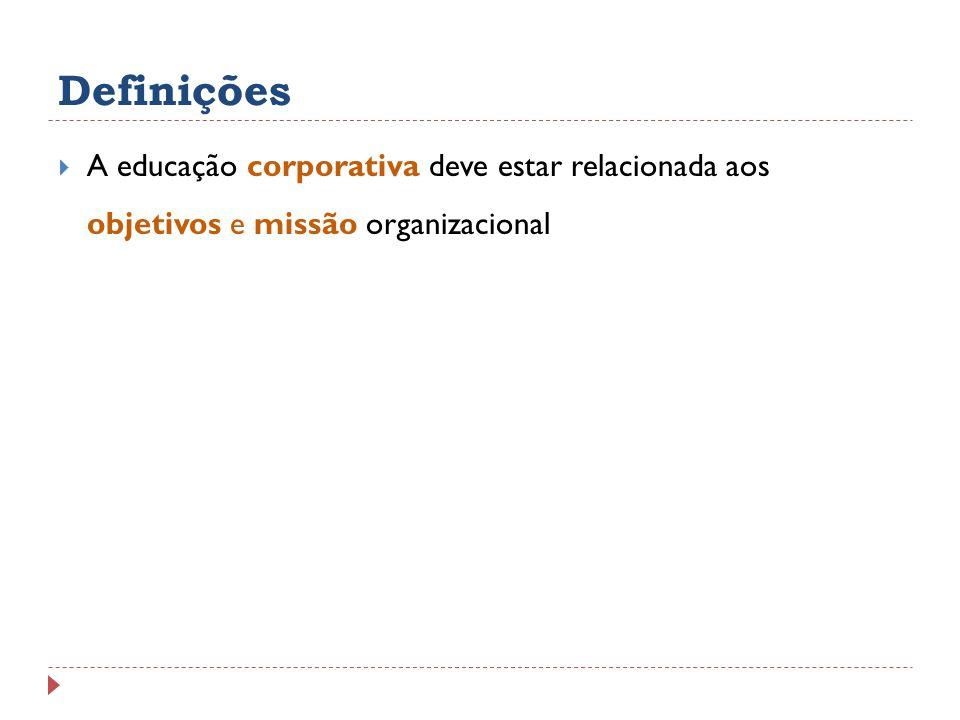 Definições A educação corporativa deve estar relacionada aos objetivos e missão organizacional