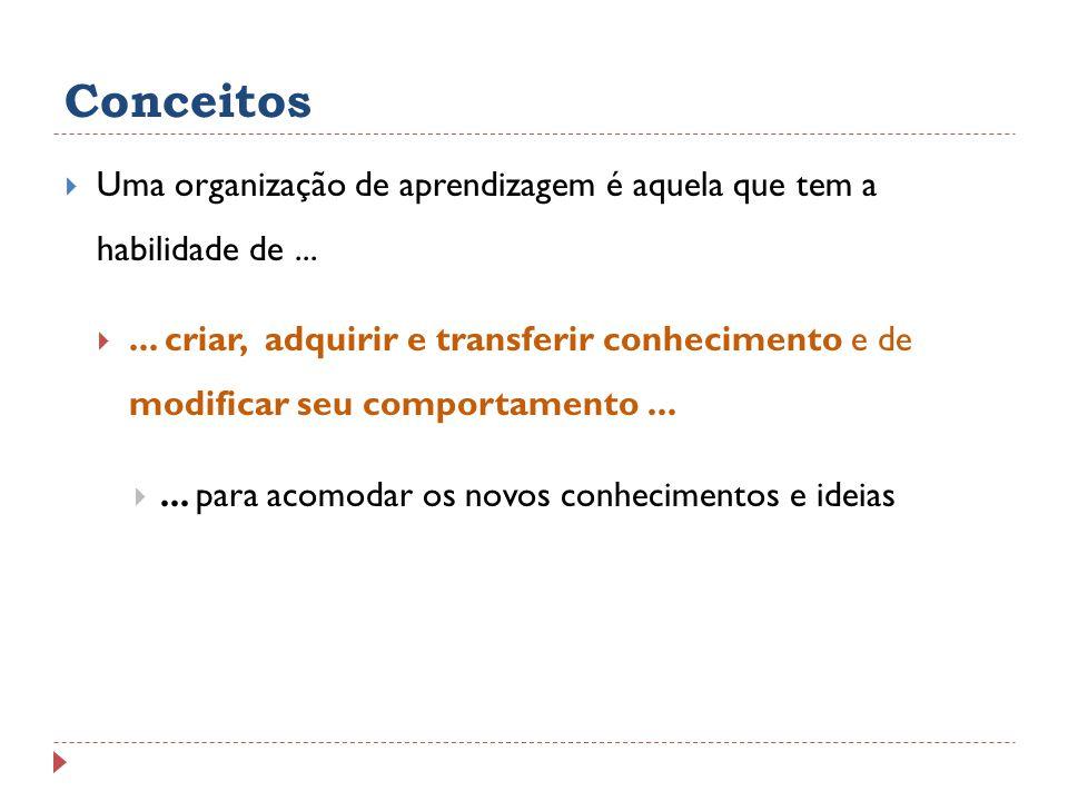Conceitos Uma organização de aprendizagem é aquela que tem a habilidade de ...