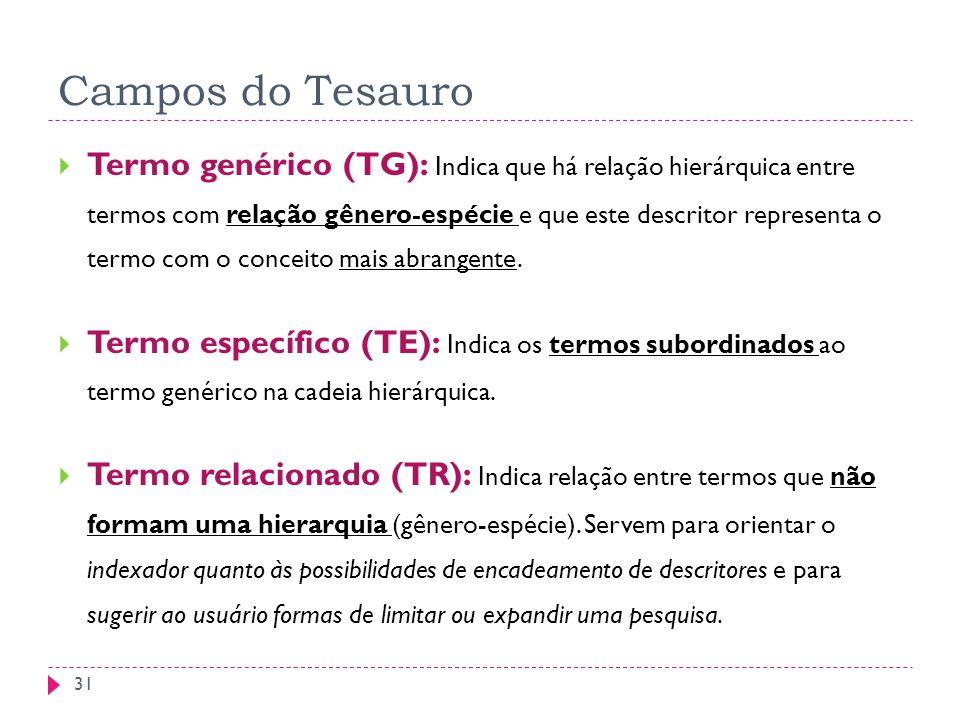 Campos do Tesauro