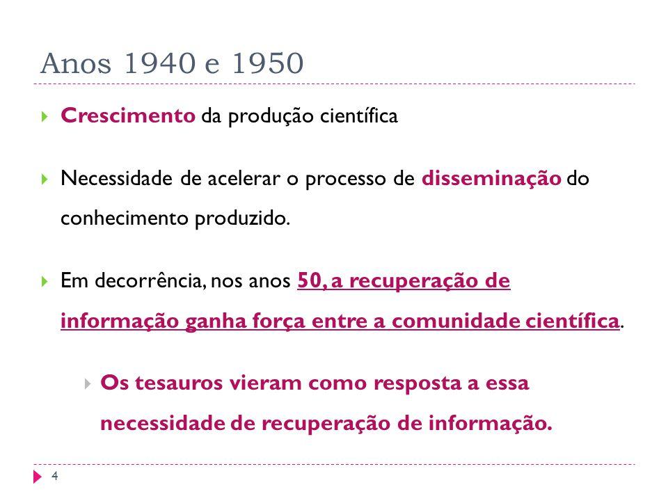 Anos 1940 e 1950 Crescimento da produção científica