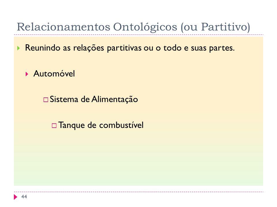 Relacionamentos Ontológicos (ou Partitivo)