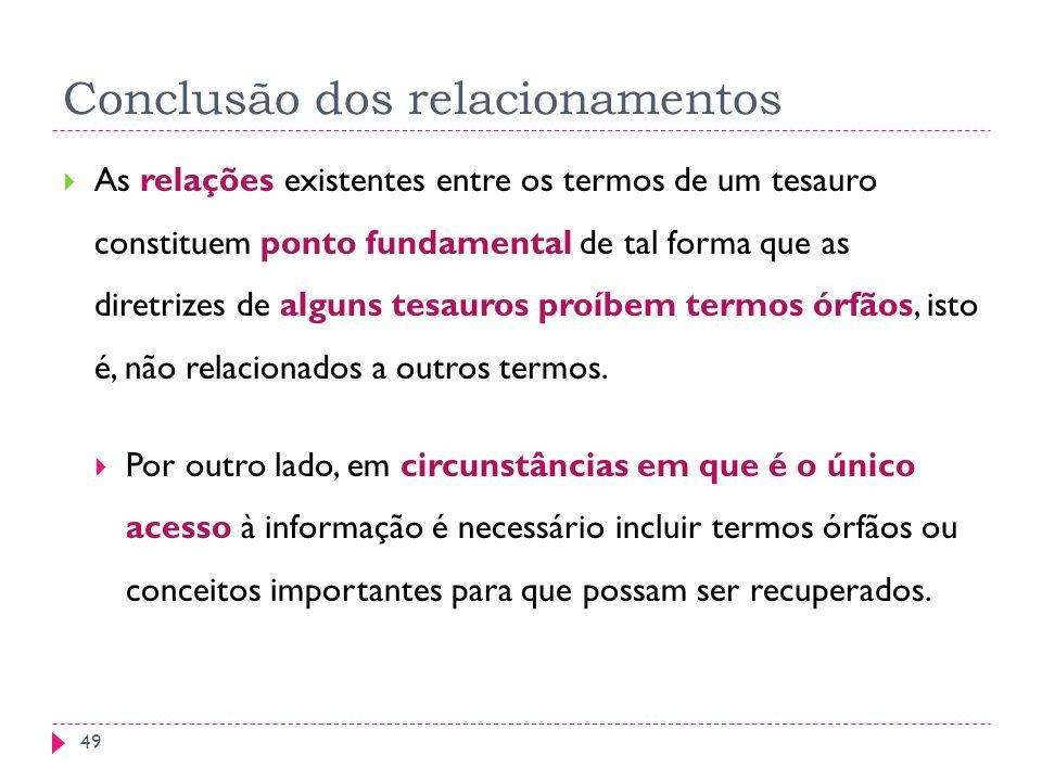 Conclusão dos relacionamentos
