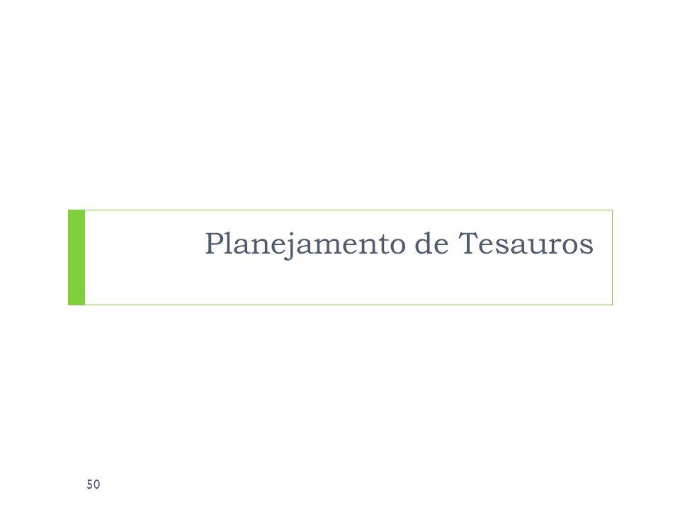Planejamento de Tesauros