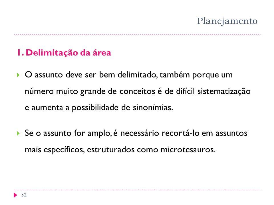 Planejamento 1. Delimitação da área.