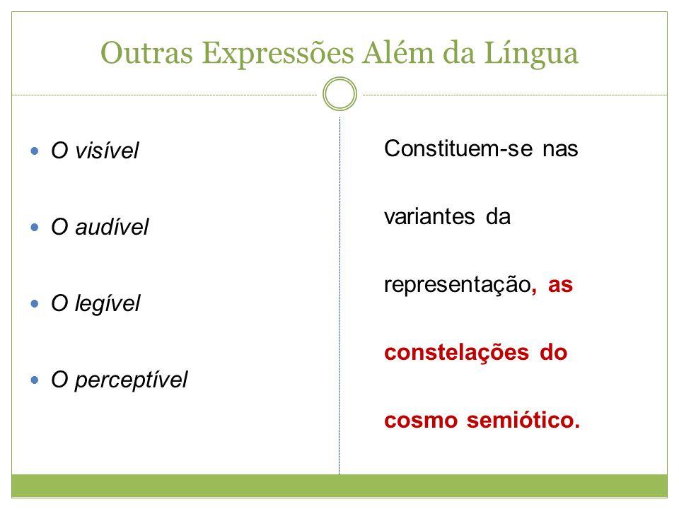 Outras Expressões Além da Língua