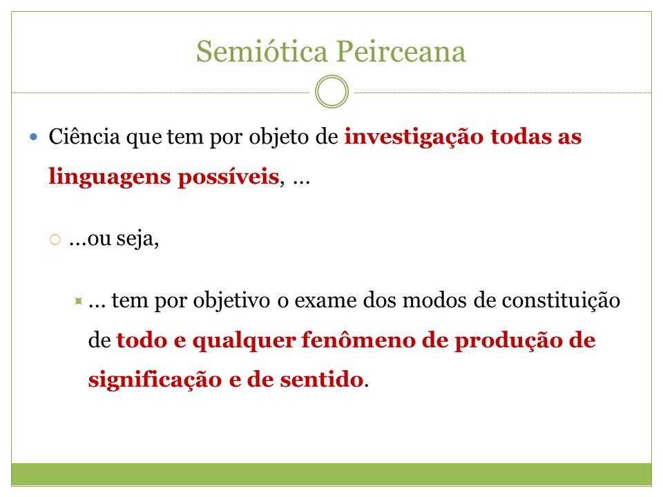 Semiótica Peirceana Ciência que tem por objeto de investigação todas as linguagens possíveis, ... ...ou seja,