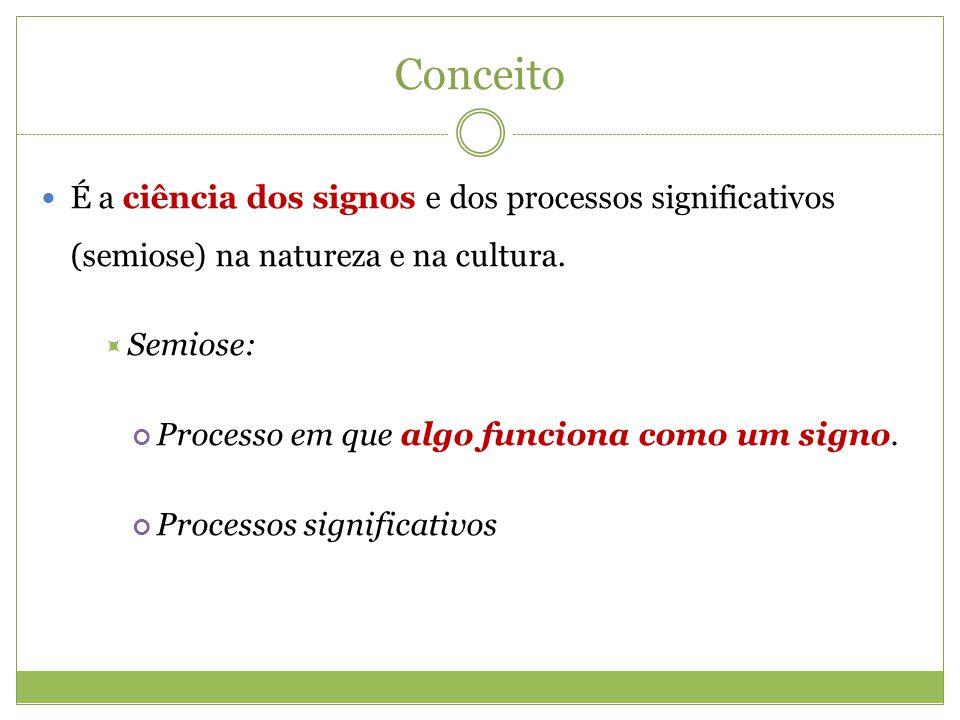 Conceito É a ciência dos signos e dos processos significativos (semiose) na natureza e na cultura.
