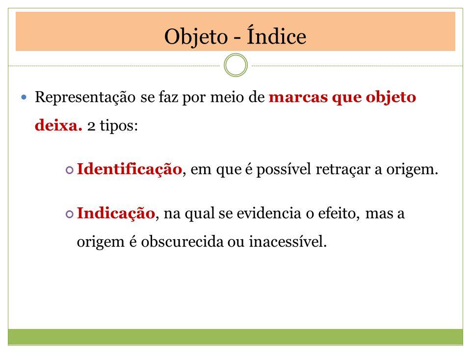 Objeto - Índice Representação se faz por meio de marcas que objeto deixa. 2 tipos: Identificação, em que é possível retraçar a origem.