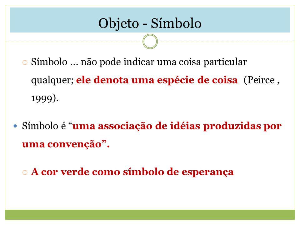 Objeto - Símbolo Símbolo ... não pode indicar uma coisa particular qualquer; ele denota uma espécie de coisa (Peirce , 1999).