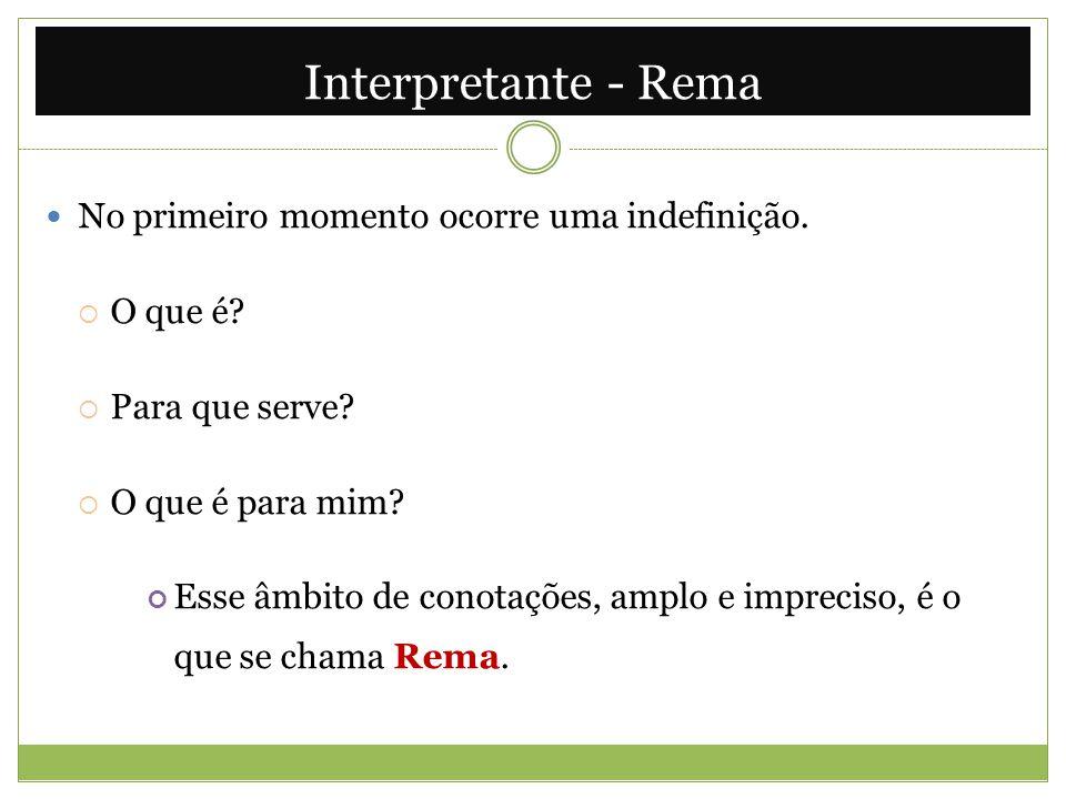 Interpretante - Rema No primeiro momento ocorre uma indefinição.