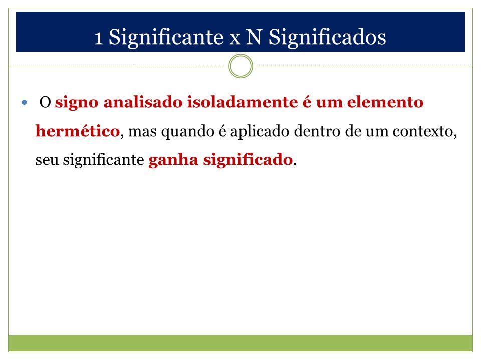 1 Significante x N Significados