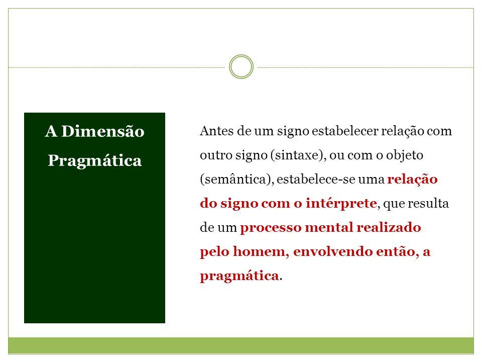 A Dimensão Pragmática