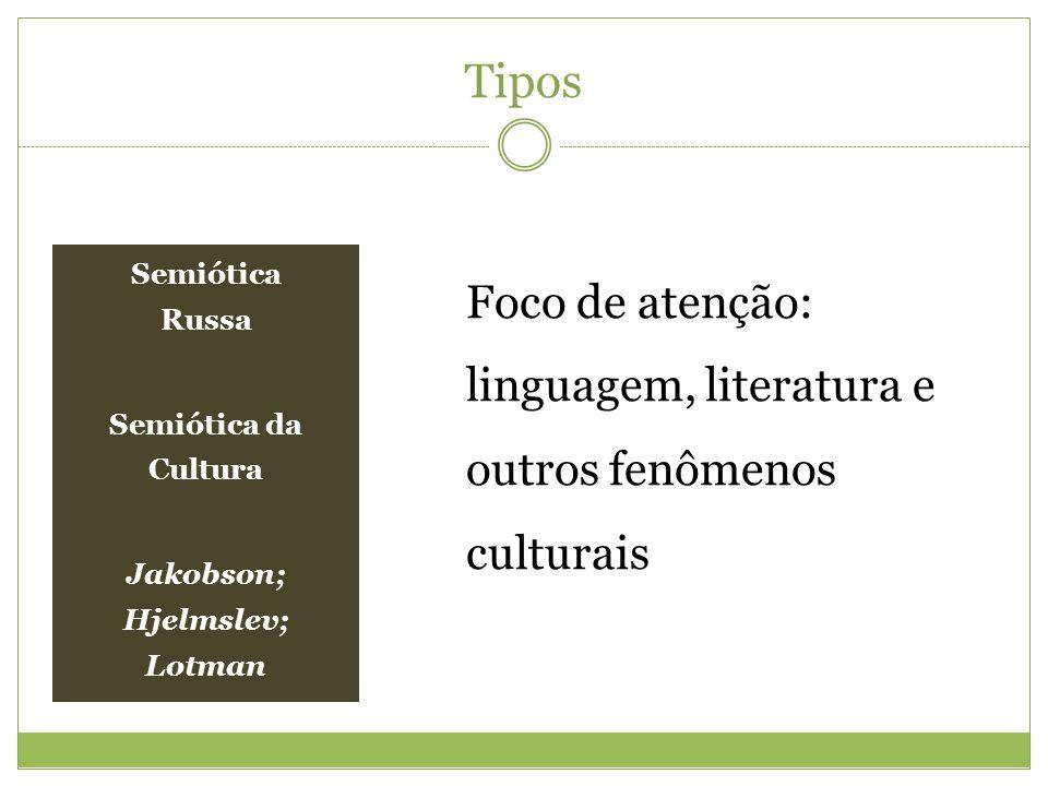 Semiótica Russa Semiótica da Cultura Jakobson; Hjelmslev; Lotman
