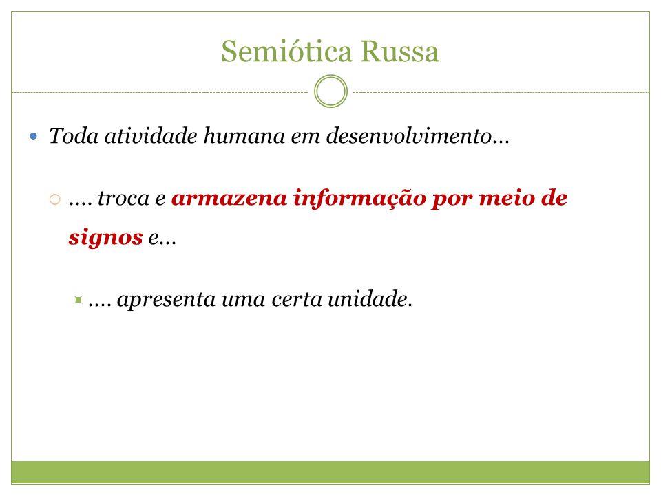 Semiótica Russa Toda atividade humana em desenvolvimento...