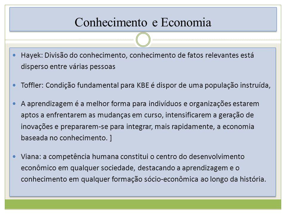Conhecimento e Economia
