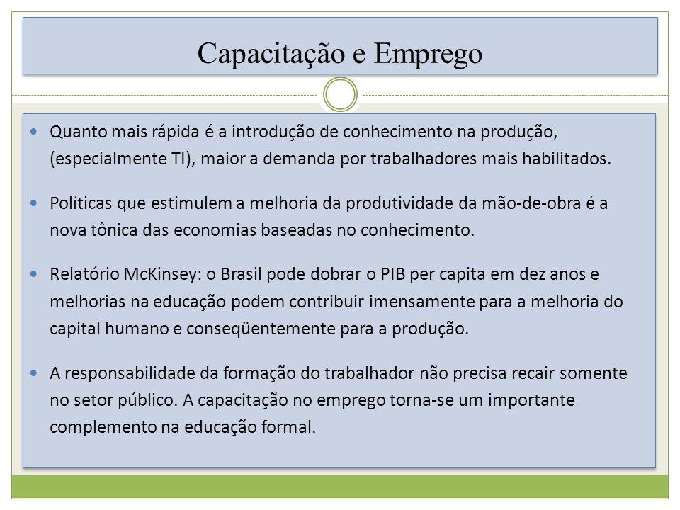 Capacitação e Emprego