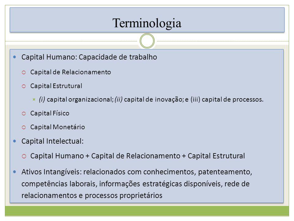 Terminologia Capital Humano: Capacidade de trabalho