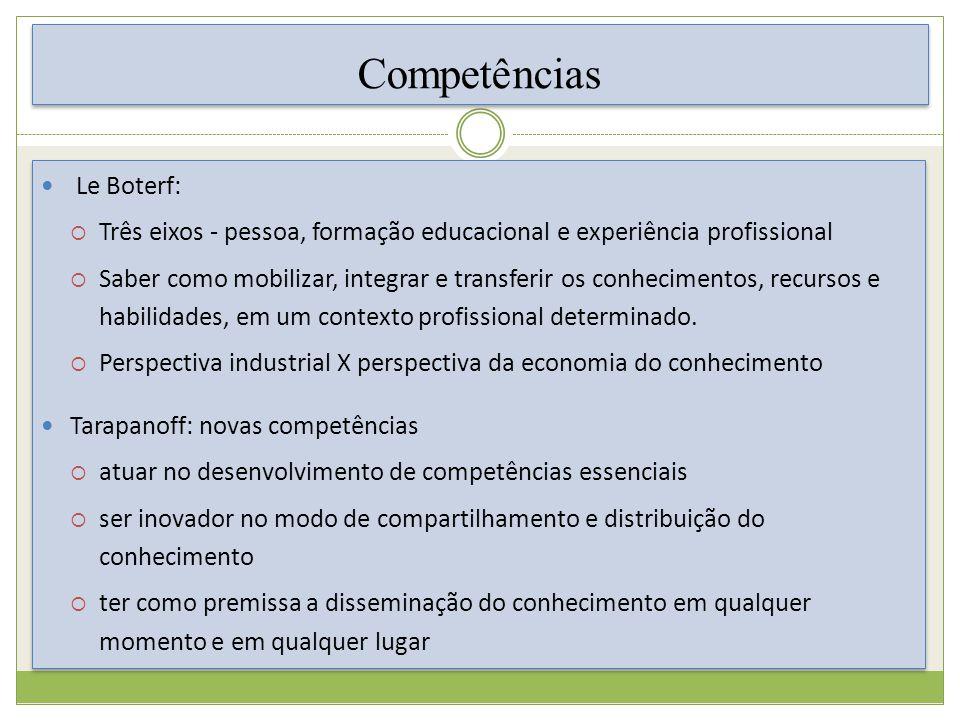 Competências Le Boterf: