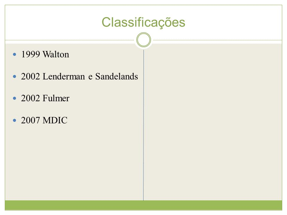 Classificações 1999 Walton 2002 Lenderman e Sandelands 2002 Fulmer