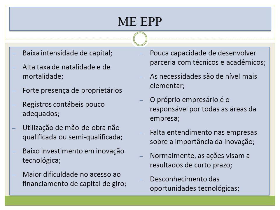 ME EPP Baixa intensidade de capital;