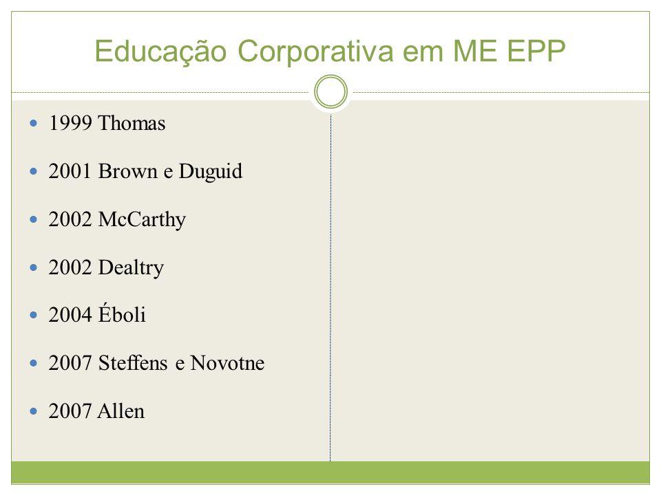 Educação Corporativa em ME EPP