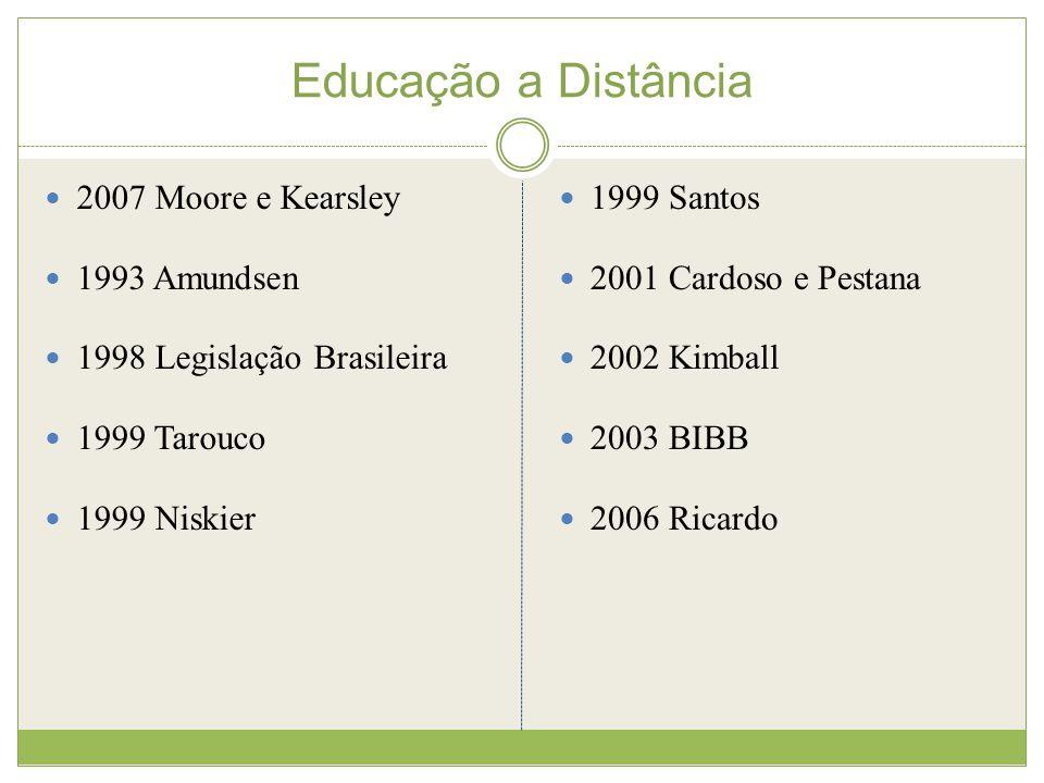 Educação a Distância 2007 Moore e Kearsley 1993 Amundsen