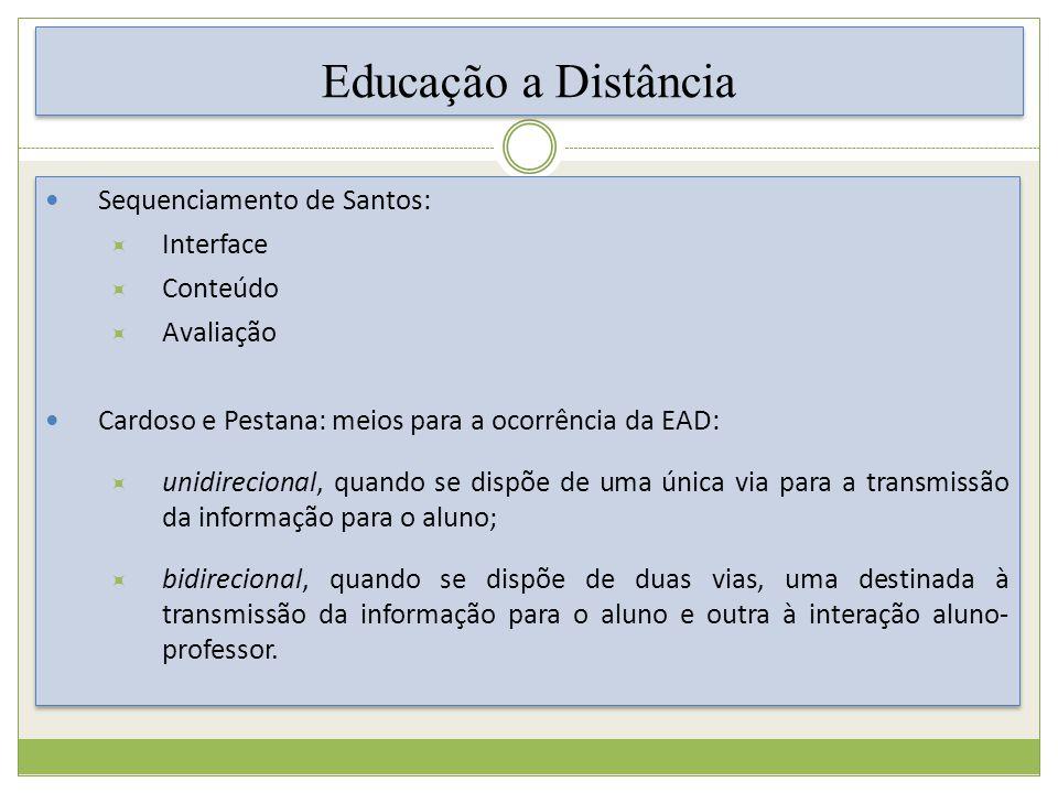 Educação a Distância Sequenciamento de Santos: Interface Conteúdo