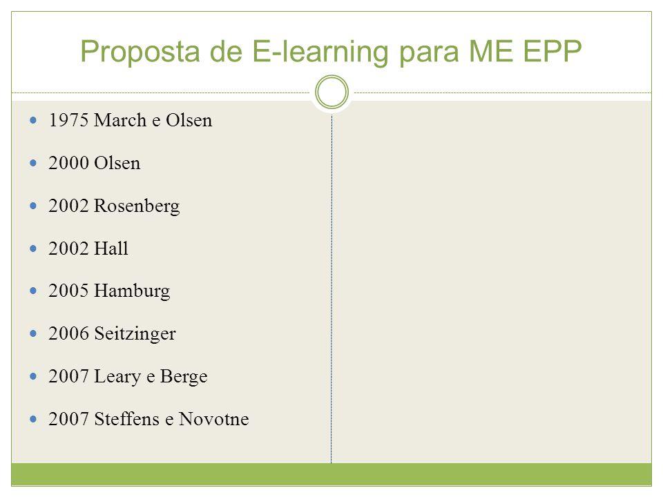 Proposta de E-learning para ME EPP