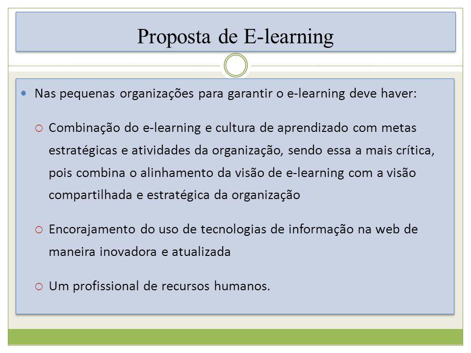 Proposta de E-learning