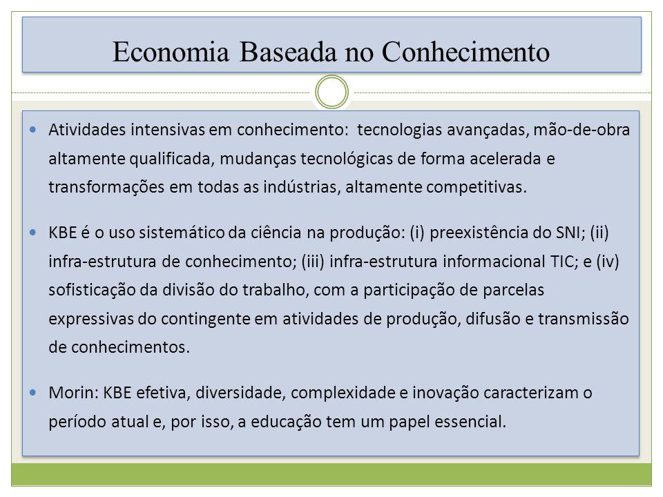 Economia Baseada no Conhecimento