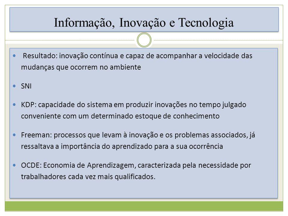 Informação, Inovação e Tecnologia