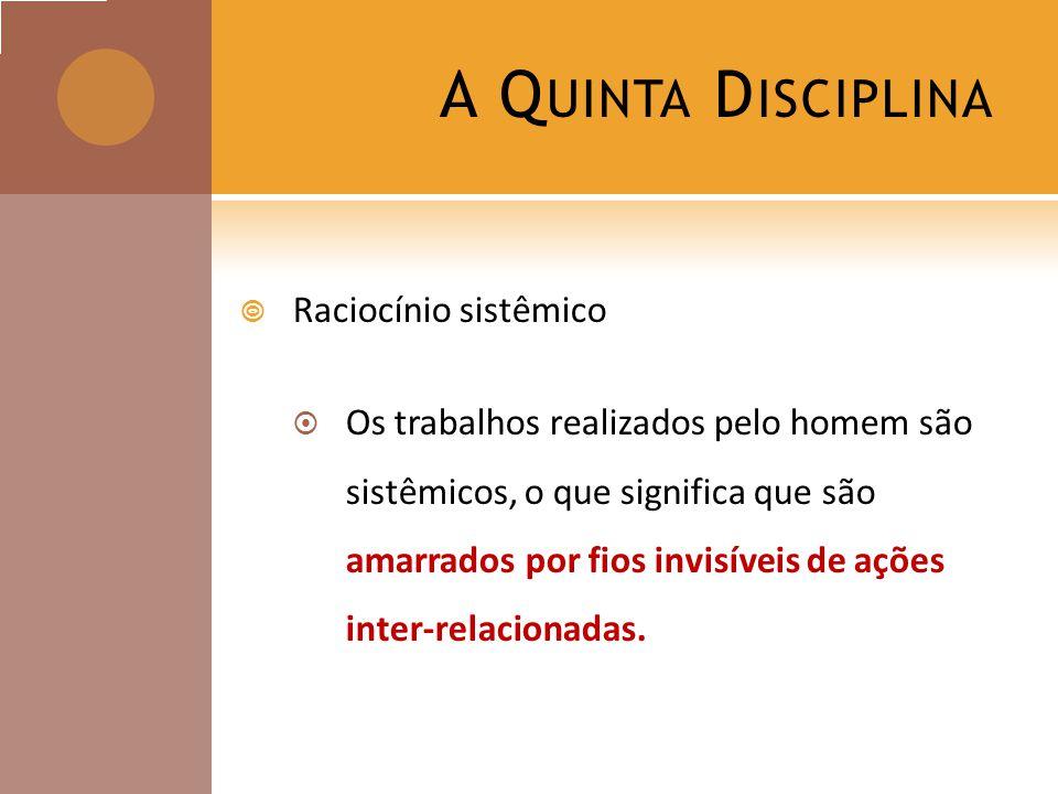 A Quinta Disciplina Raciocínio sistêmico