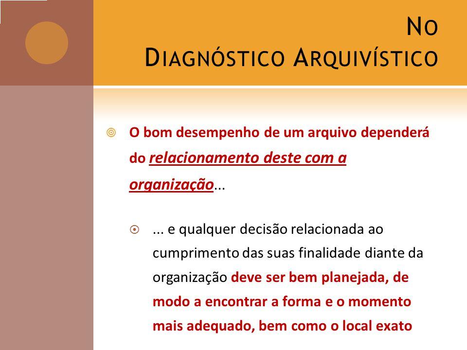 No Diagnóstico Arquivístico
