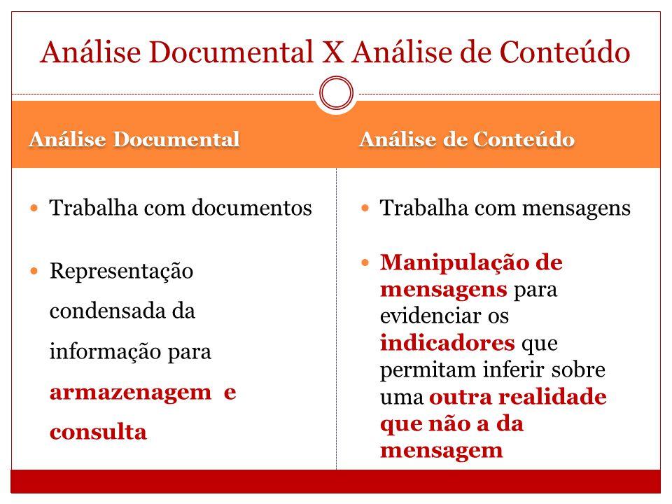 Análise Documental X Análise de Conteúdo