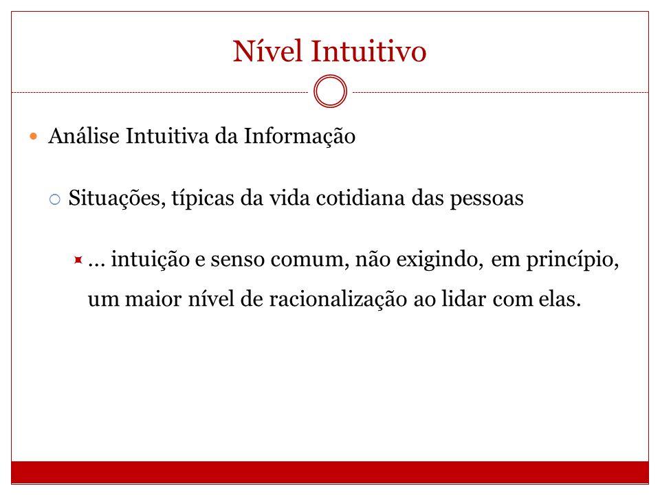 Nível Intuitivo Análise Intuitiva da Informação