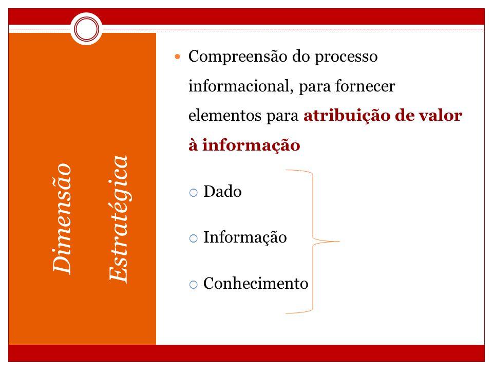 Compreensão do processo informacional, para fornecer elementos para atribuição de valor à informação