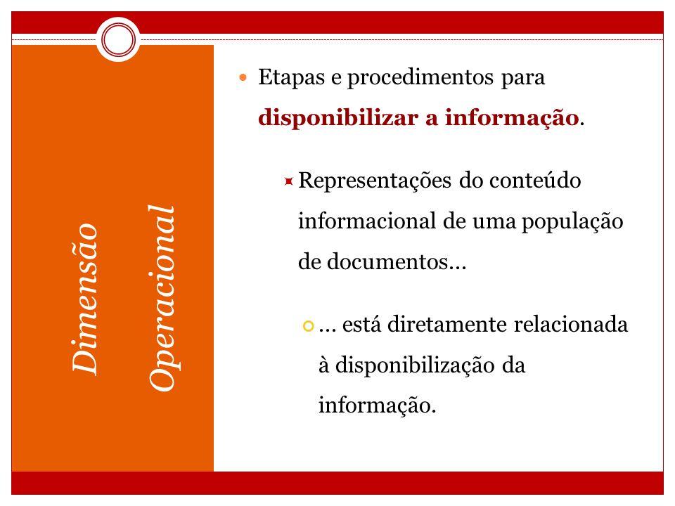 Etapas e procedimentos para disponibilizar a informação.