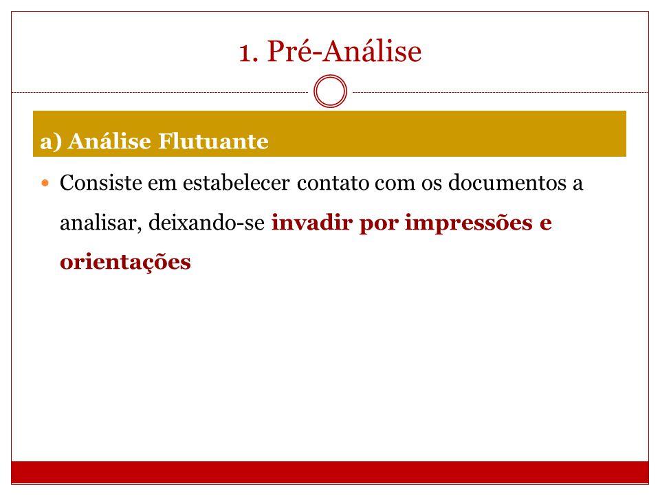 1. Pré-Análise a) Análise Flutuante