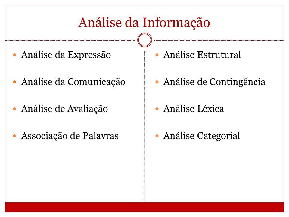 Análise da Informação Análise da Expressão Análise da Comunicação