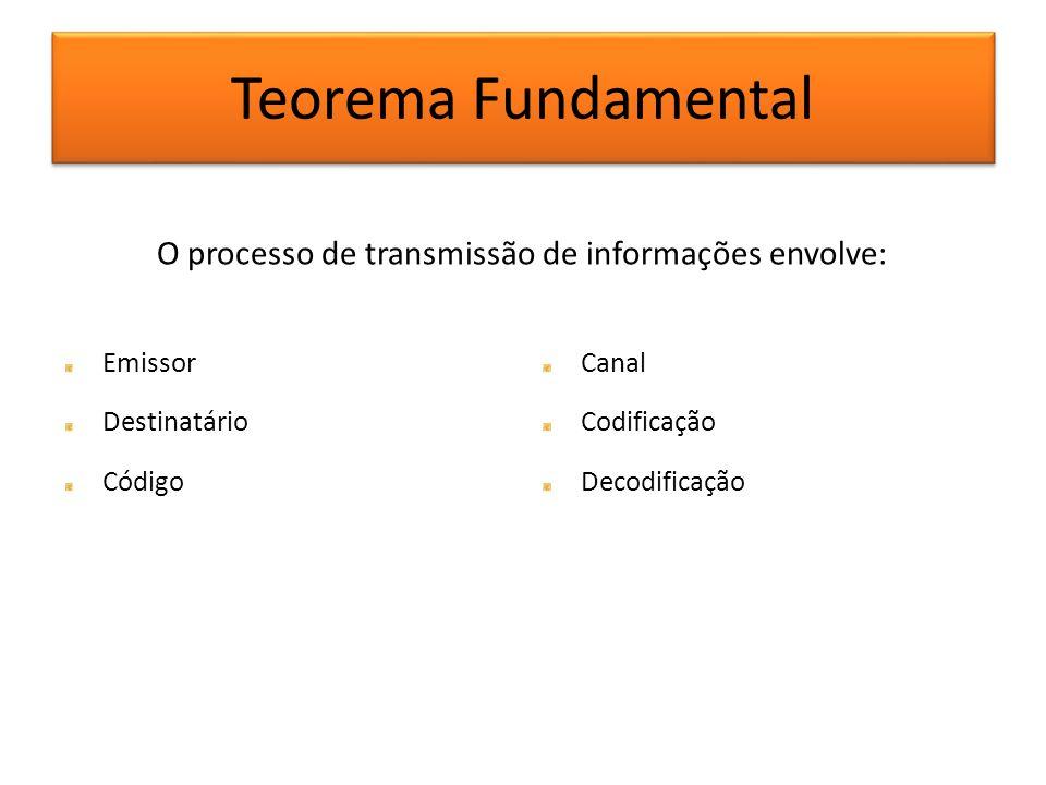 O processo de transmissão de informações envolve: