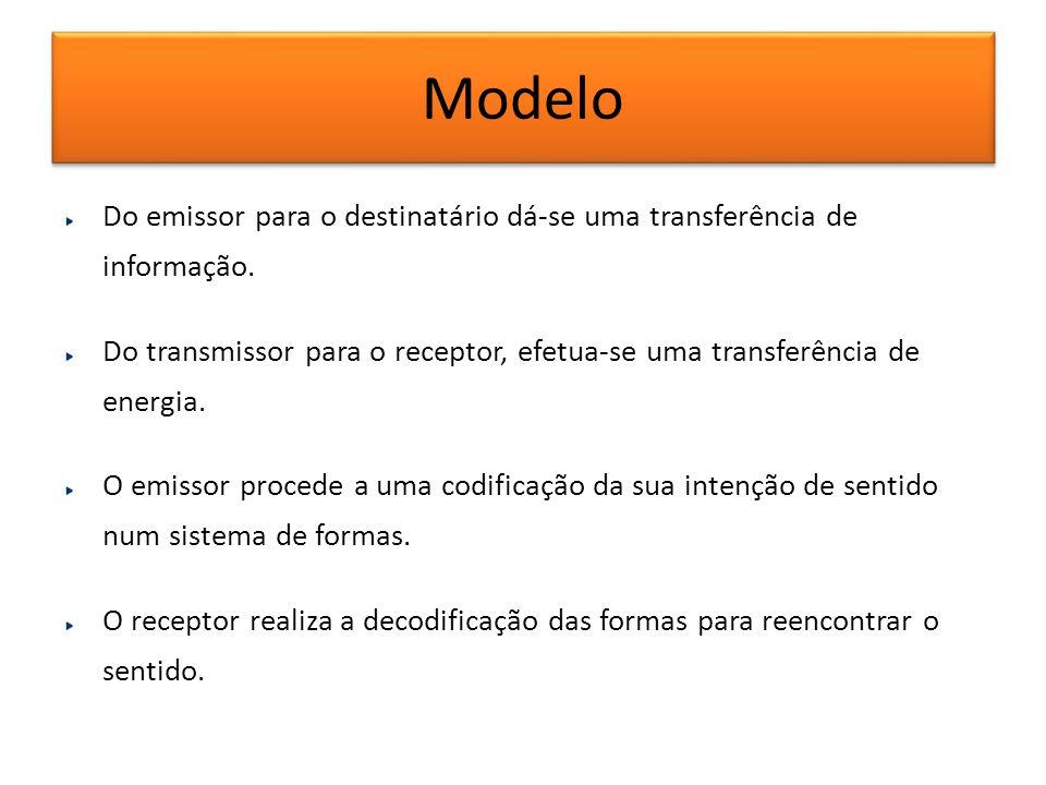Modelo Do emissor para o destinatário dá-se uma transferência de informação.