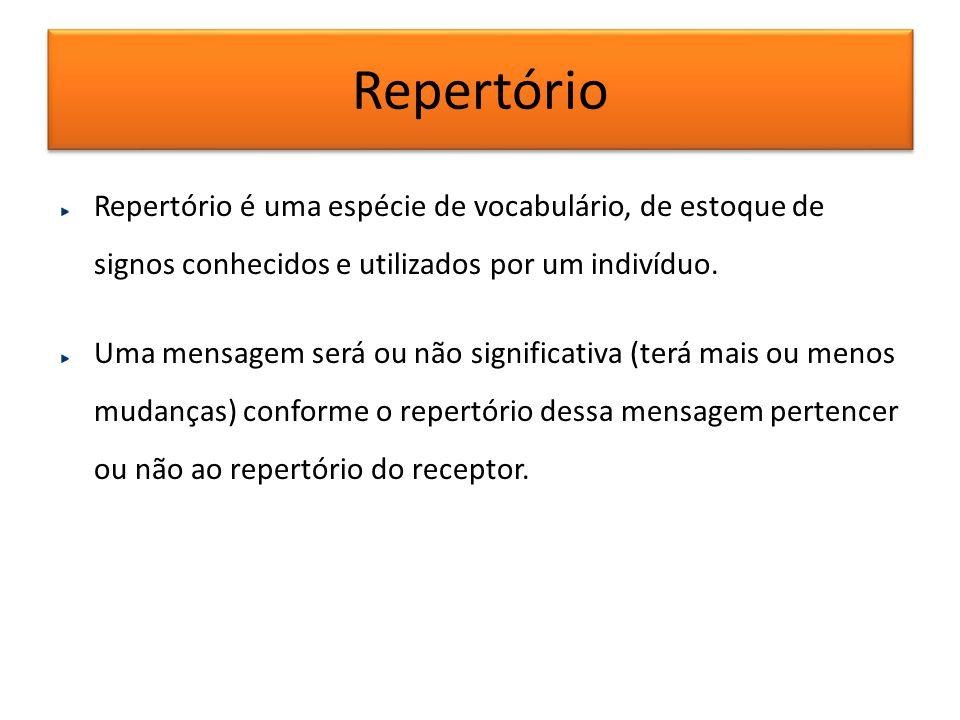 Repertório Repertório é uma espécie de vocabulário, de estoque de signos conhecidos e utilizados por um indivíduo.