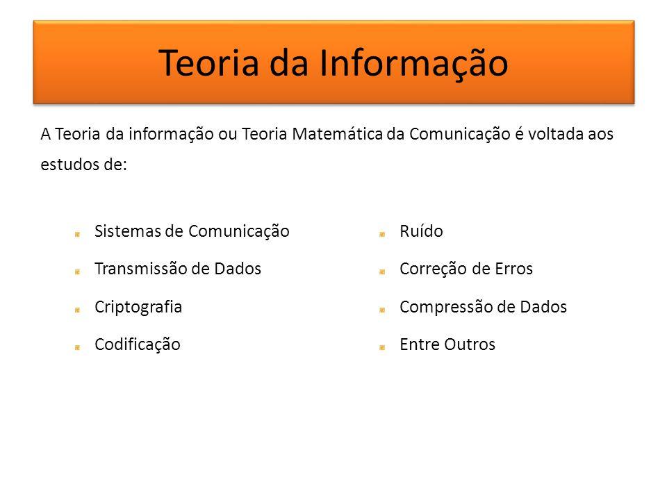 Teoria da Informação A Teoria da informação ou Teoria Matemática da Comunicação é voltada aos estudos de: